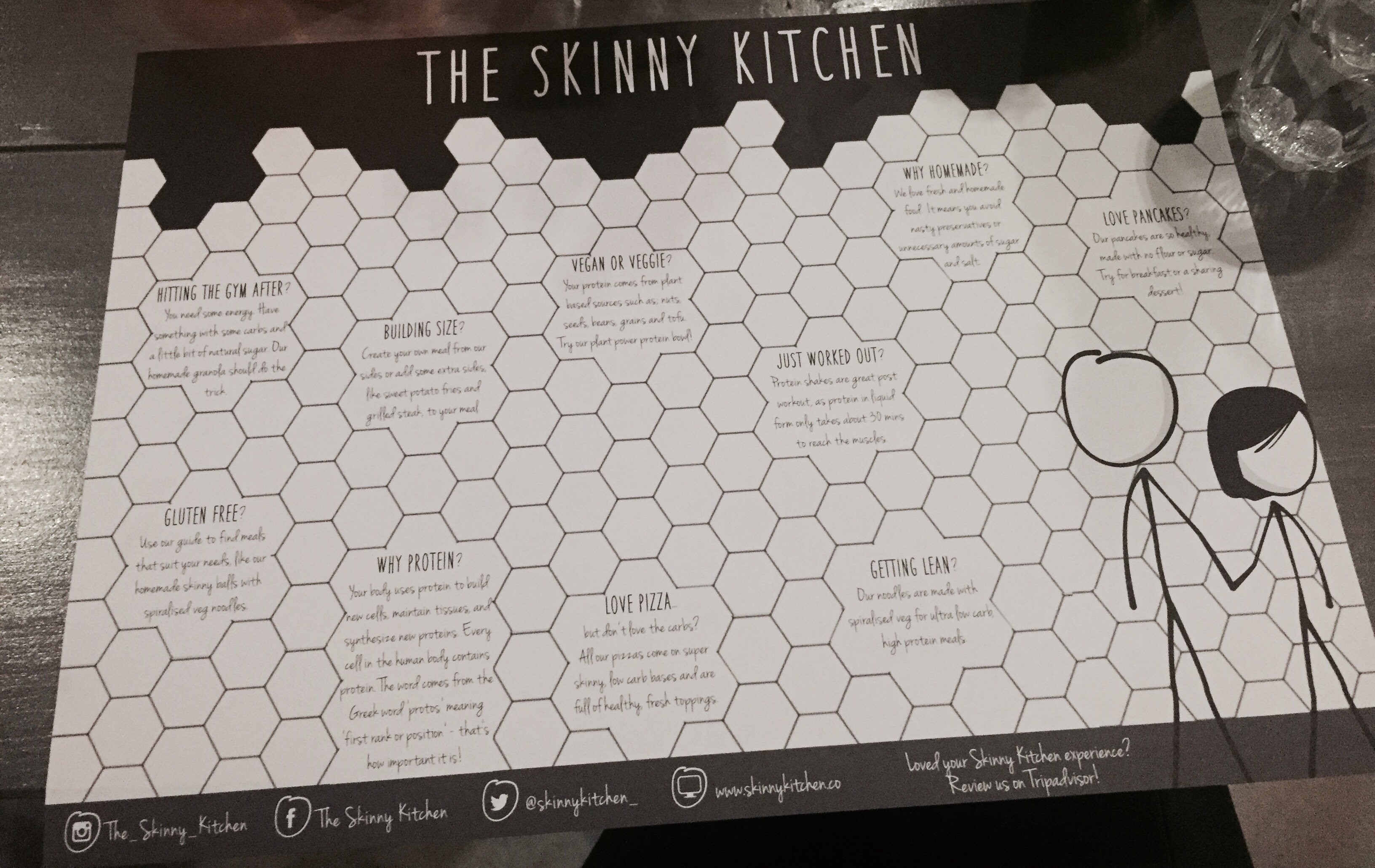The Skinny Kitchen Menu Belfast